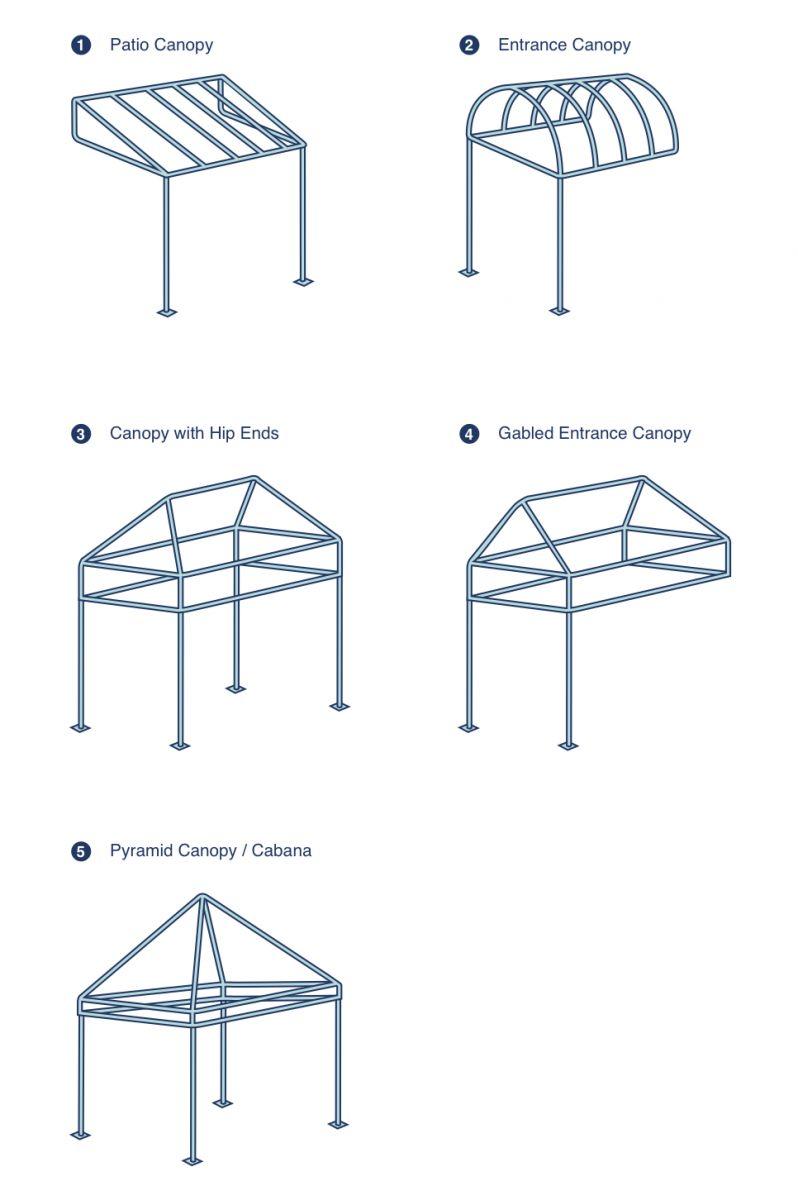 Quot A Quot Shape Tent Rental Malaysia Grade Quot A Quot Quality Canopy